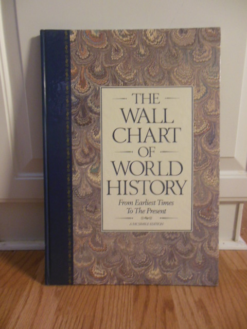 Image for The Wall Chart of World History: With Maps of the World's Great Empires and a Complete Geological Diagram of the Earth